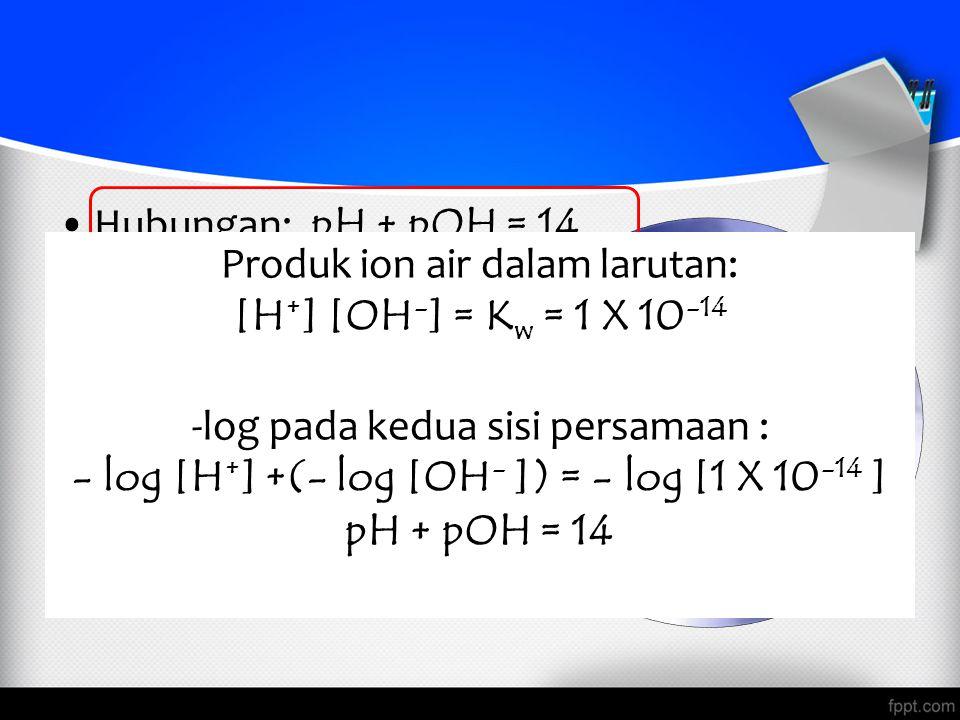 - log [H+] +(- log [OH- ]) = - log [1 X 10-14 ]